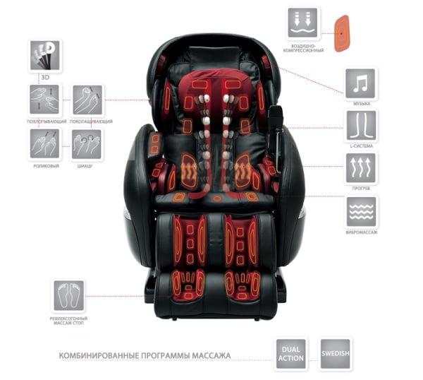 управление массажным креслом