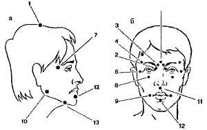 массаж головы видео